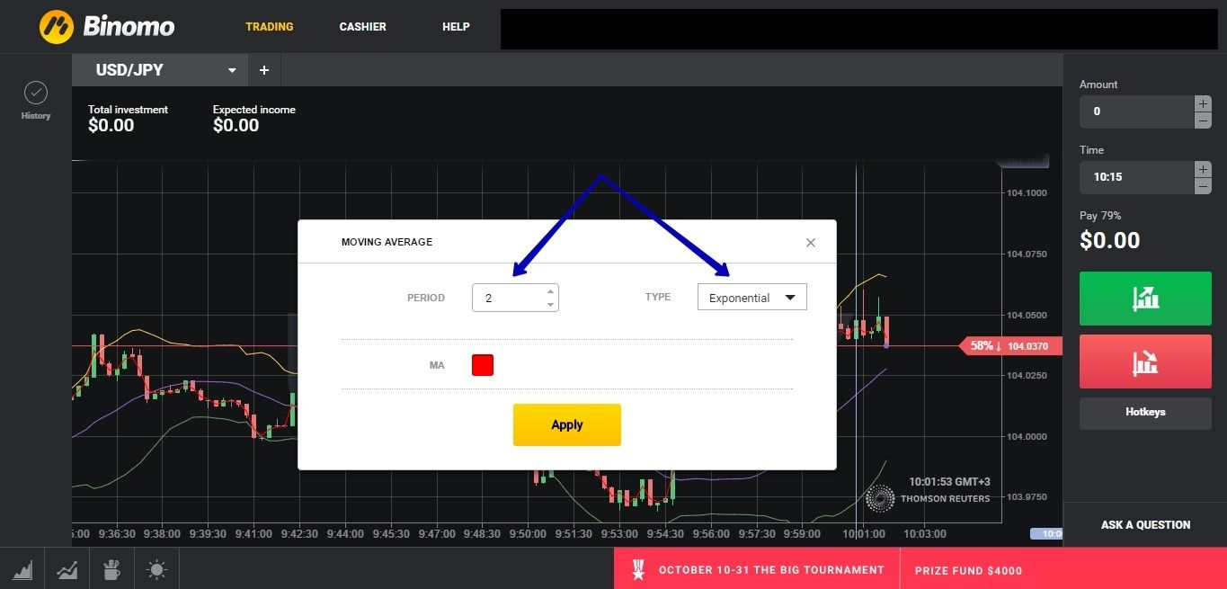 binary options strategy for beginners