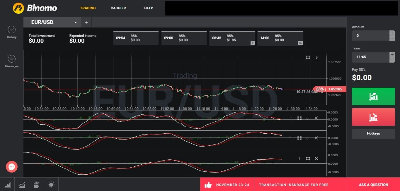 The «Triplex» 5-minute binary options strategy