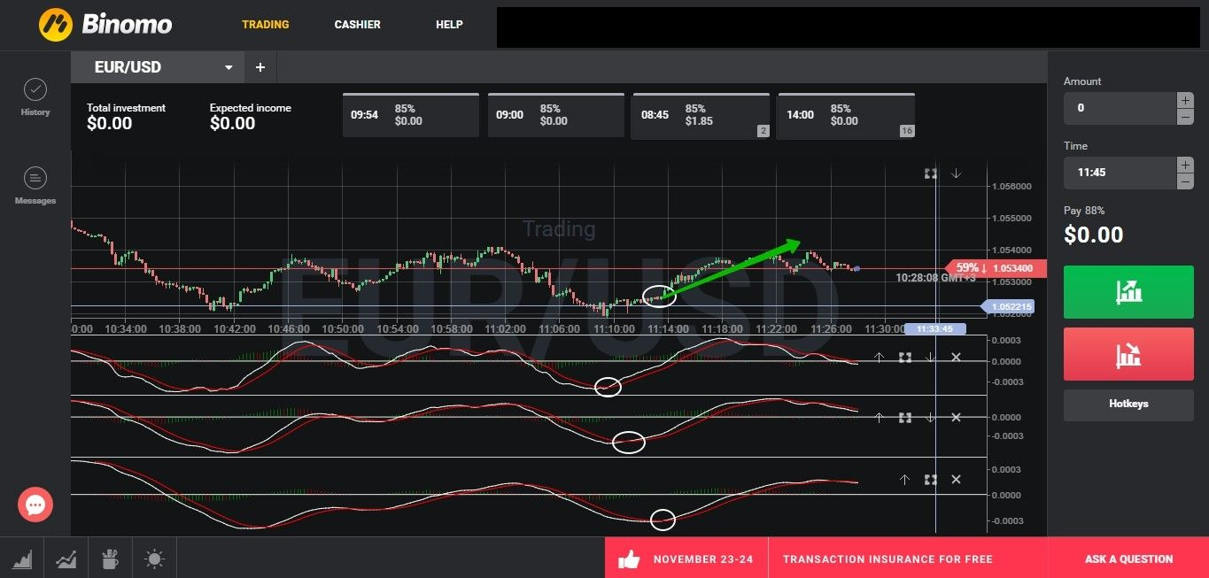 The «Triplex» trading system - application in practice