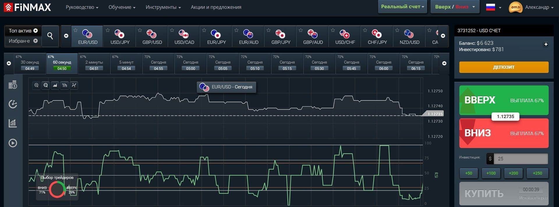 RSI indicator is presented in most modern trading platforms