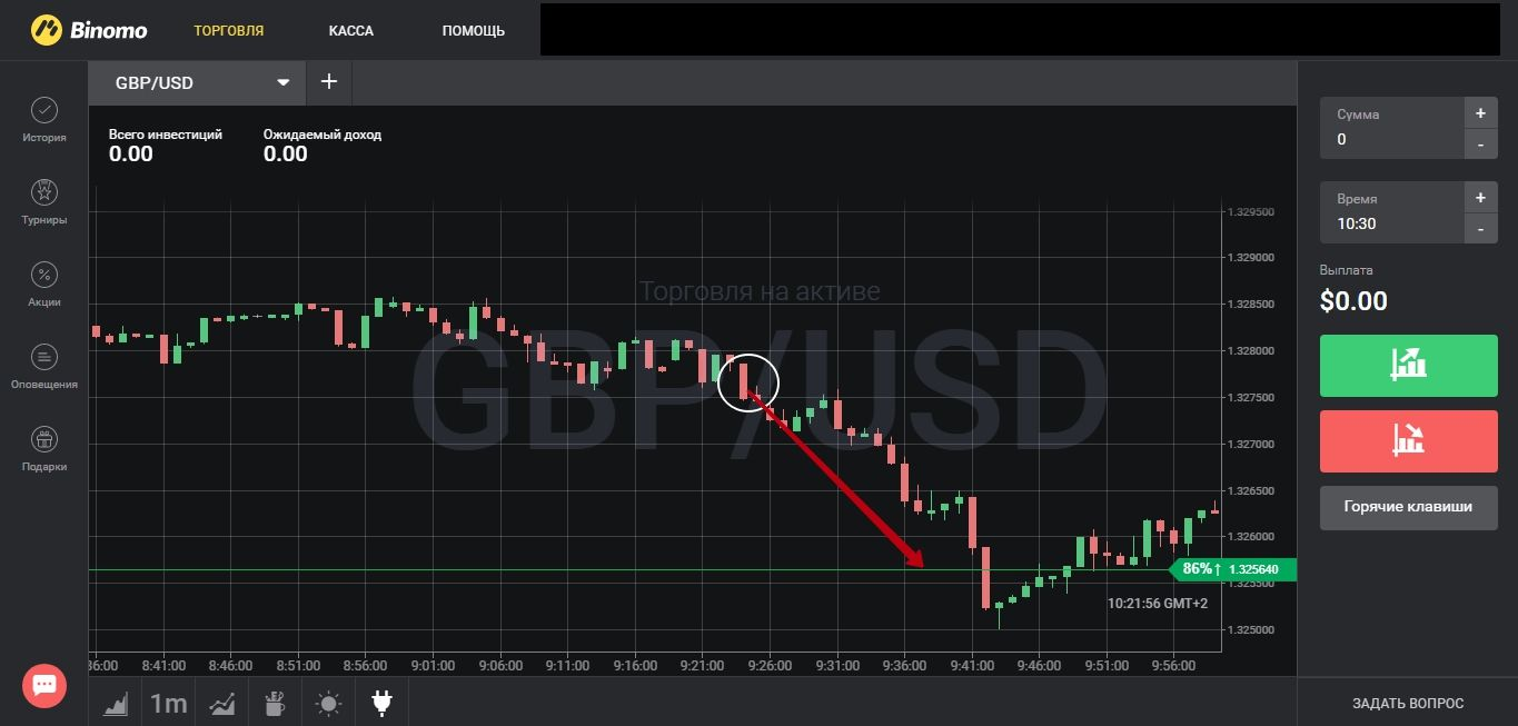 Option system «Ginger». The signal to buy the DOWN option