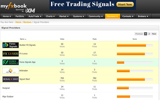 On the Myfxbook platform, you can copy trades automatically in the AutoTrade section