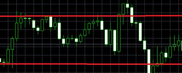 Forex scalping strategy