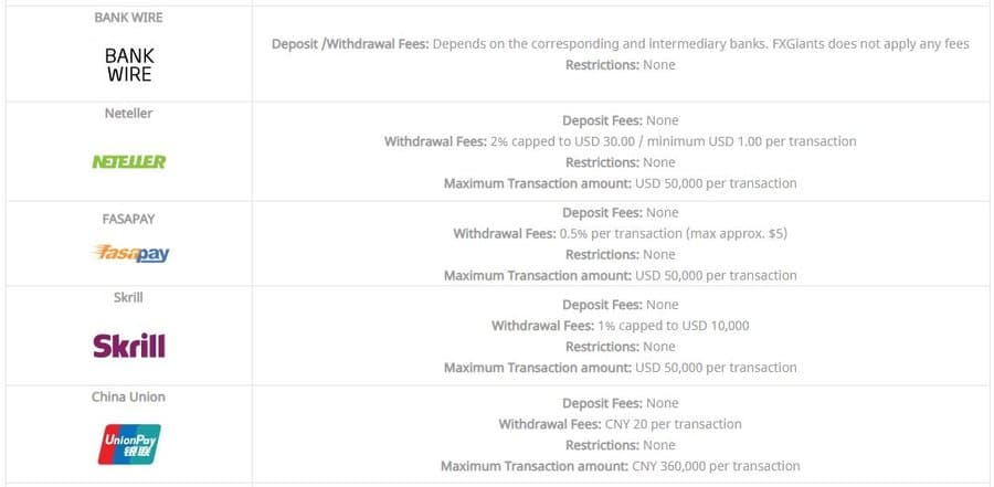 fxgiants.com withdrawal fees