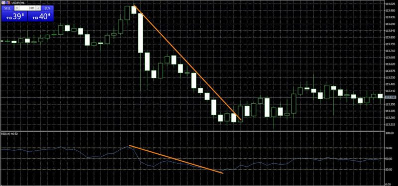 Binary options indicator v2 cigs jon worley aiding abetting